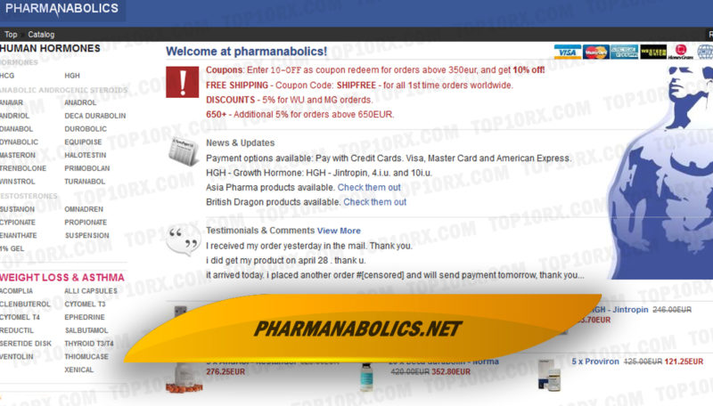 Pharmanabolics.net Review – Domain is Now For Sale