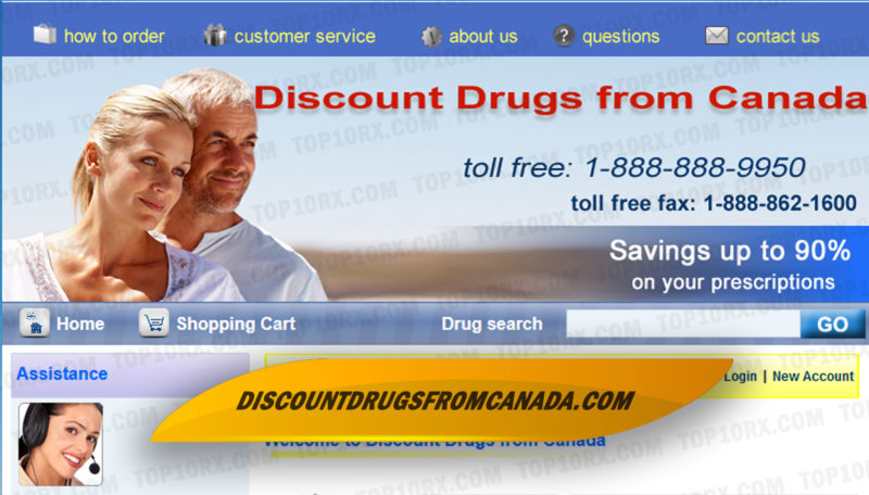 Discountdrugsfromcanada.com Review - Long Serving Online Pharmacy with No Reviews
