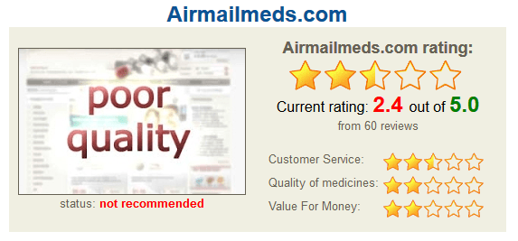 Airmail Meds Review