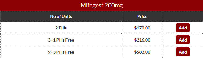 Free pills Offer on Mifigest 200mg