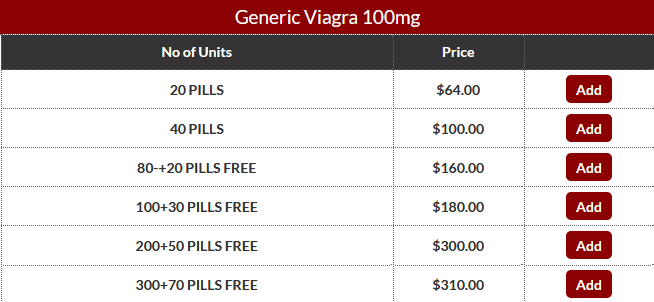 Free Pills Offer on Generic Viagra